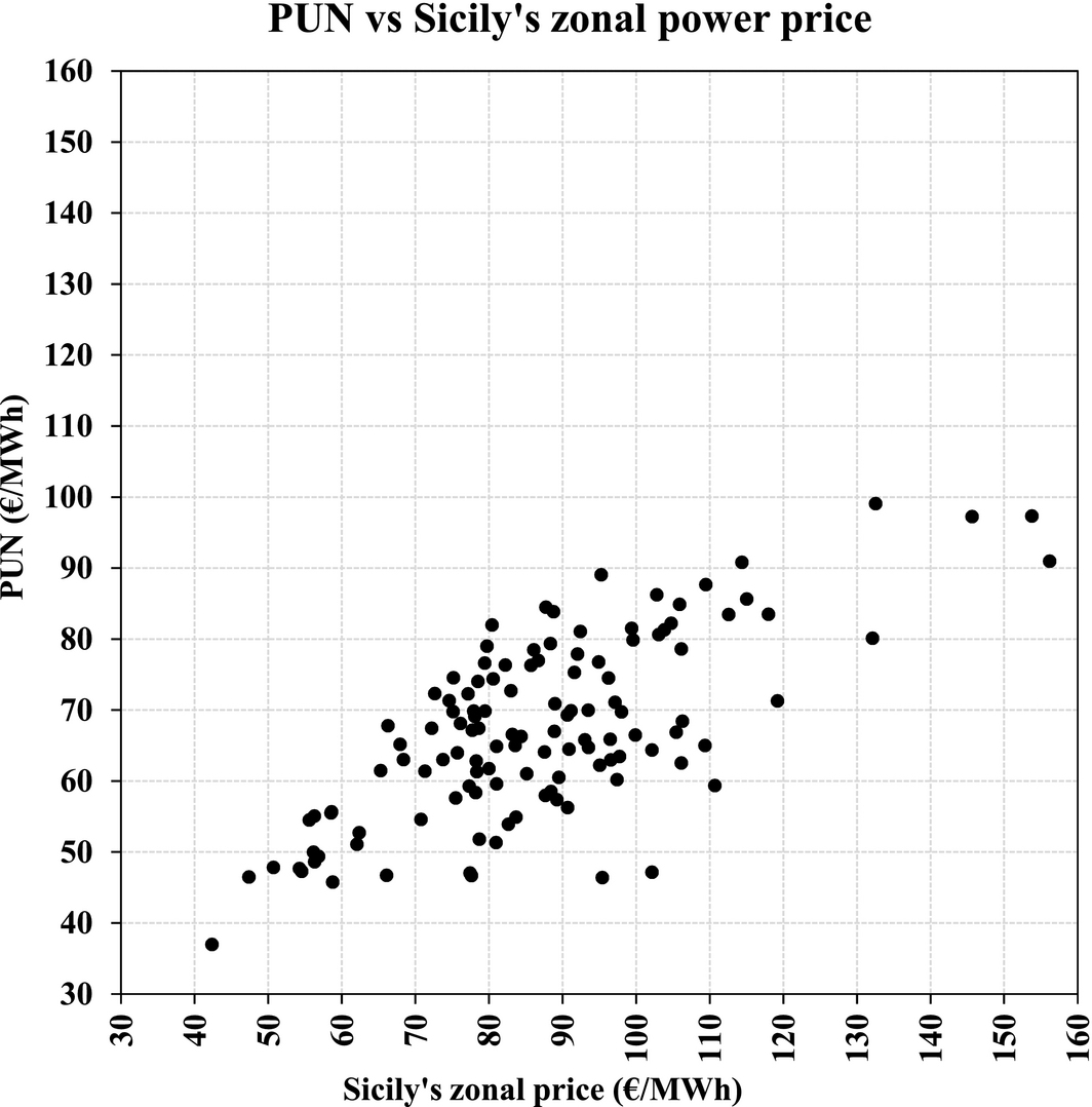 impact of alternative power generation on Natural gas power generation share grew in southern states for a decade as coal declined  06/25/2018 renewable energy production and  us energy information .