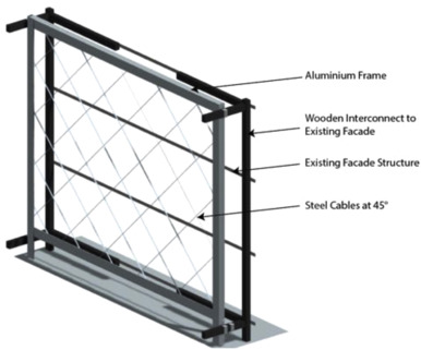 Rendering of the frame and cable-net.