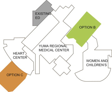Master plan of the YRMC ED with site options B and C.