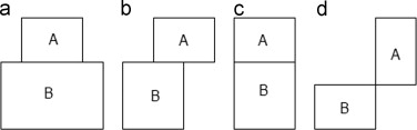 Four cases that define adjacency among rectangles.