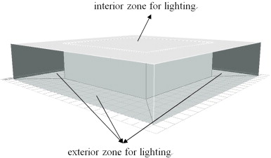 Simplified model of day lighting simulation.