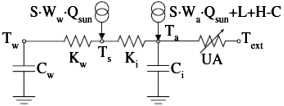 Graphical representation of a lumped capacitance model (Nielsen, 2005).
