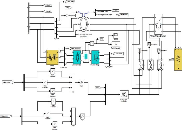 protection of dfig wind turbine using fuzzy logic control