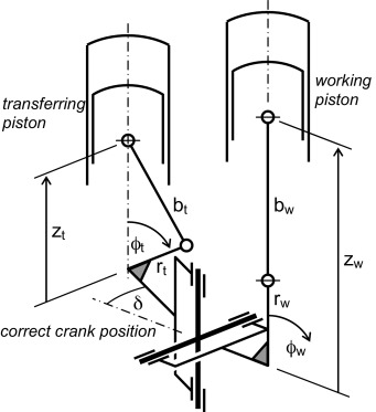 Mechanism with Hooks joint, kinematic scheme.