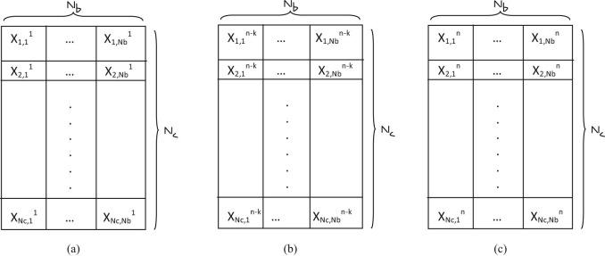 Fast vector quantization using a Bat algorithm for image compression