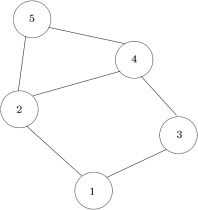 The general graph with 5 nodes in Example 3.