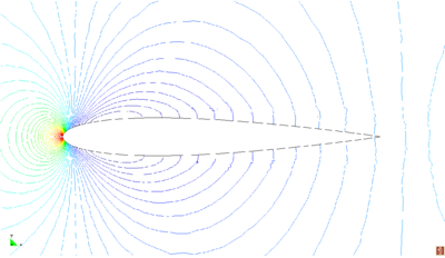 Subsonic laminar flow past a NACA0012 airfoil. (a) Close-up of computed velocity vectors near the trailing edge and (b) details of pressure contours.
