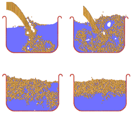 Mixing of particles in a fluid. Evolution of the particles during the mixing process