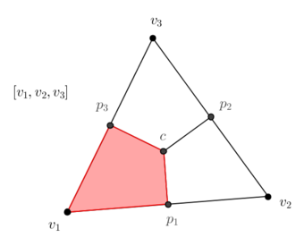 Dual quadrilateral