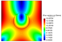 Contour Fill of Flux vectors on Elems