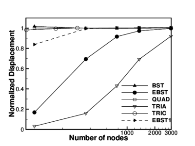 Draft Samper 226033773-fig8b.png
