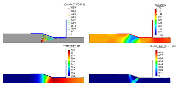 Results of the extrusion of a steel plate at t = 11.9s (inclined die wall). Nodal forces in Newtons, pressure in N/mm², temperature in Kelvins and plastic strain rate in 1/s.
