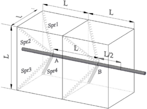 Advanced computationally efficient modeling of RC structures