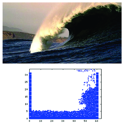 (a) Large breaking wave. (b) PFEM results for a large wave hitting a verticall wall in 2D.