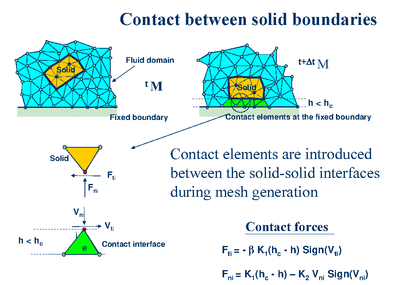 Contact conditions at a solid-solid interface