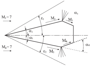 Oblique shock waves and Prandtl-Meyer expansion waves on a simplified shape of the X-43