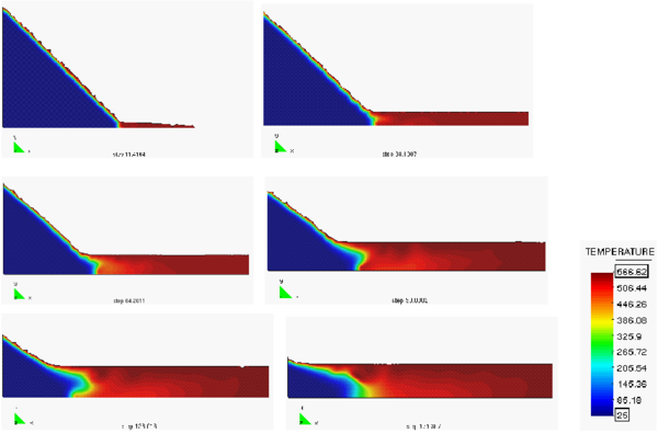 Simulation of the melt flow of a heated triangular thermoplastic object