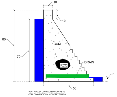 Optimization Study For The Cross Section Of A Concrete Gravity Dam Genetic Algorithm