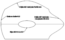 Review 239195285364 1159 Fig 10b patata geom.png