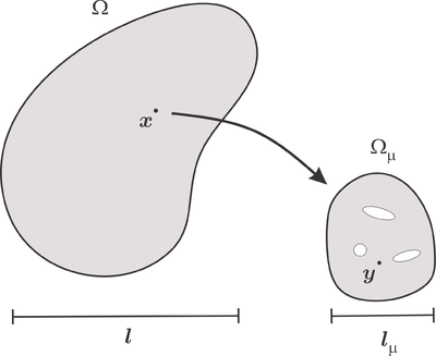 Representation of the macroscopic domain Ω and the microscopic domain Ωμ. In each macroscopic coordinate x, the associated RVE (Representative Volume Element) allows considering heterogeneities on the micro-scale through the microscopic coordinate y.